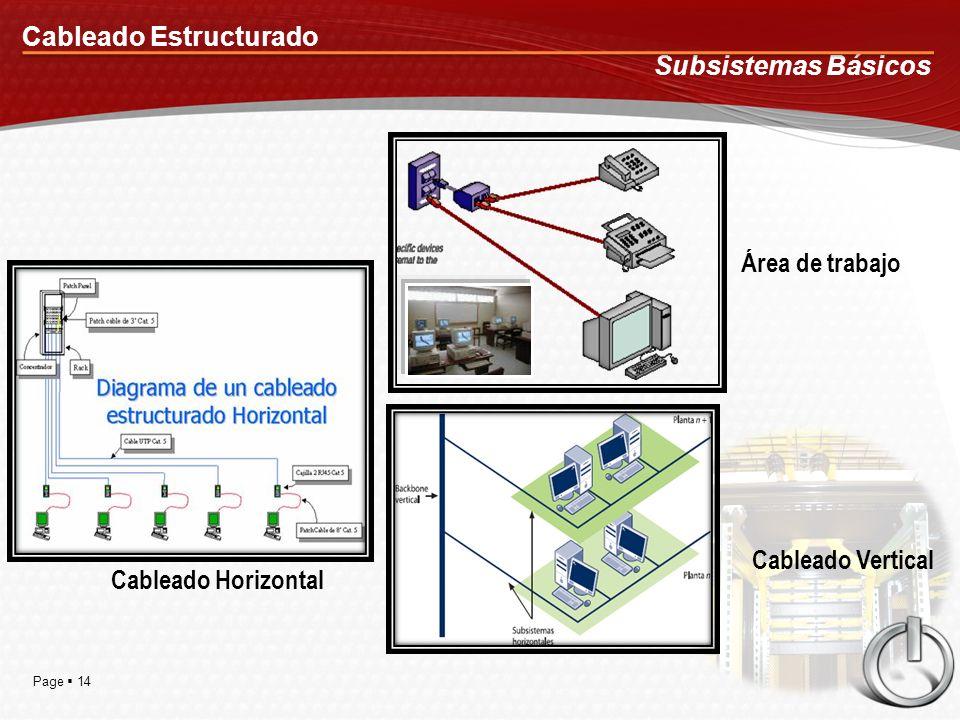 Page 14 Cableado Estructurado Subsistemas Básicos Área de trabajo Cableado Horizontal Cableado Vertical