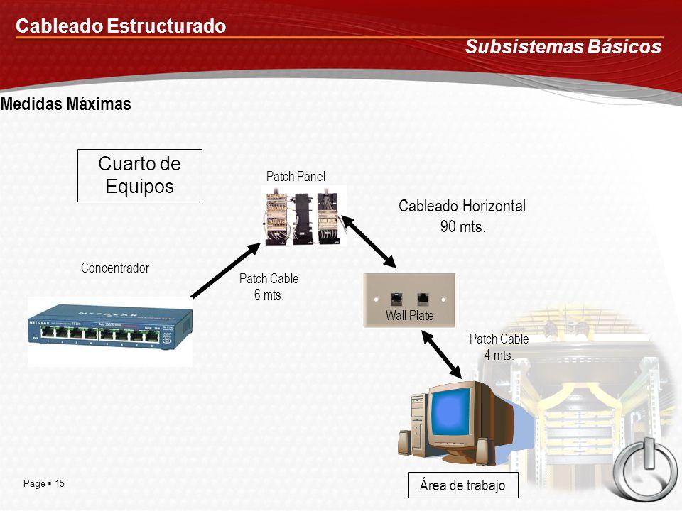 Page 15 Cableado Estructurado Subsistemas Básicos Patch Cable 6 mts. Concentrador Patch Panel Medidas Máximas Cuarto de Equipos Cableado Horizontal 90