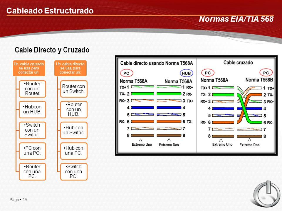 Page 19 Cableado Estructurado Cable Directo y Cruzado Normas EIA/TIA 568 Un cable cruzado se usa para conectar un: Router con un Router Hubcon un HUB.