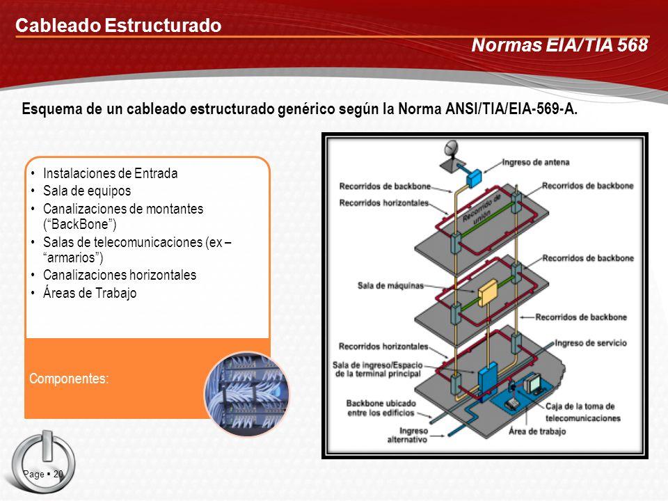 Page 20 Cableado Estructurado Normas EIA/TIA 568 Esquema de un cableado estructurado genérico según la Norma ANSI/TIA/EIA-569-A. Instalaciones de Entr