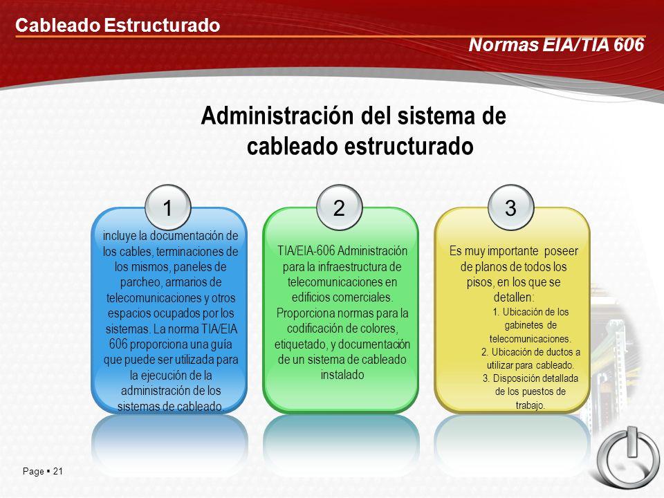 Page 21 Cableado Estructurado Administración del sistema de cableado estructurado Normas EIA/TIA 606 1 incluye la documentación de los cables, terminaciones de los mismos, paneles de parcheo, armarios de telecomunicaciones y otros espacios ocupados por los sistemas.
