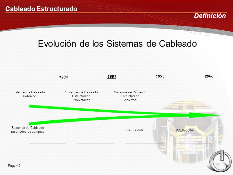 Page 5 Cableado Estructurado Definición Sistemas de Cableado Telefónico Sistemas de Cableado para redes de computo Sistemas de Cableado Estructurado Propietarios Sistemas de Cableado Estructurado Abiertos TIA/EIA-568 TIA/EIA-568A 1991 1984 1995 2000 Evolución de los Sistemas de Cableado