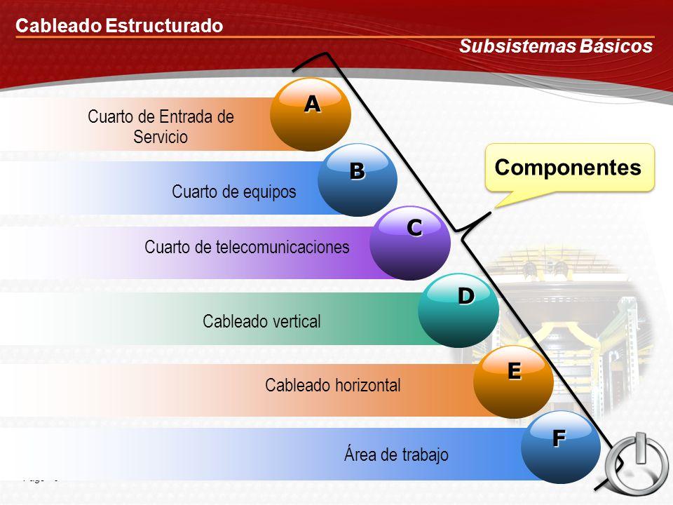 Page 9 Cableado Estructurado Subsistemas Básicos A Cuarto de Entrada de Servicio B Cuarto de equipos C Cuarto de telecomunicaciones D Cableado vertica