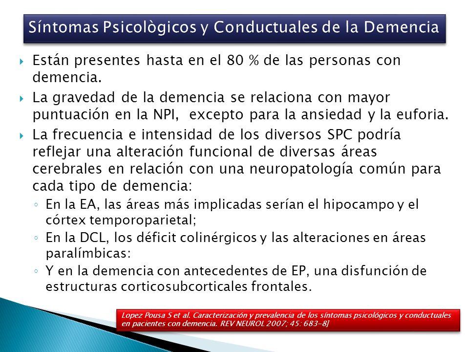 Están presentes hasta en el 80 % de las personas con demencia. La gravedad de la demencia se relaciona con mayor puntuación en la NPI, excepto para la