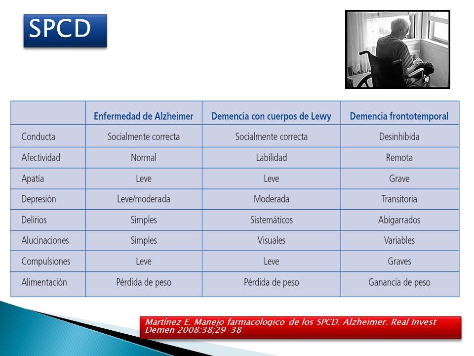 Martínez E. Manejo farmacologico de los SPCD. Alzheimer. Real Invest Demen 2008:38;29-38