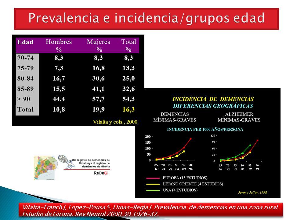 Vilalta-Franch J, Lopez-Pousa S, Llinas-Regla J. Prevalencia de demencias en una zona rural. Estudio de Girona. Rev Neurol 2000;30:1026–32.