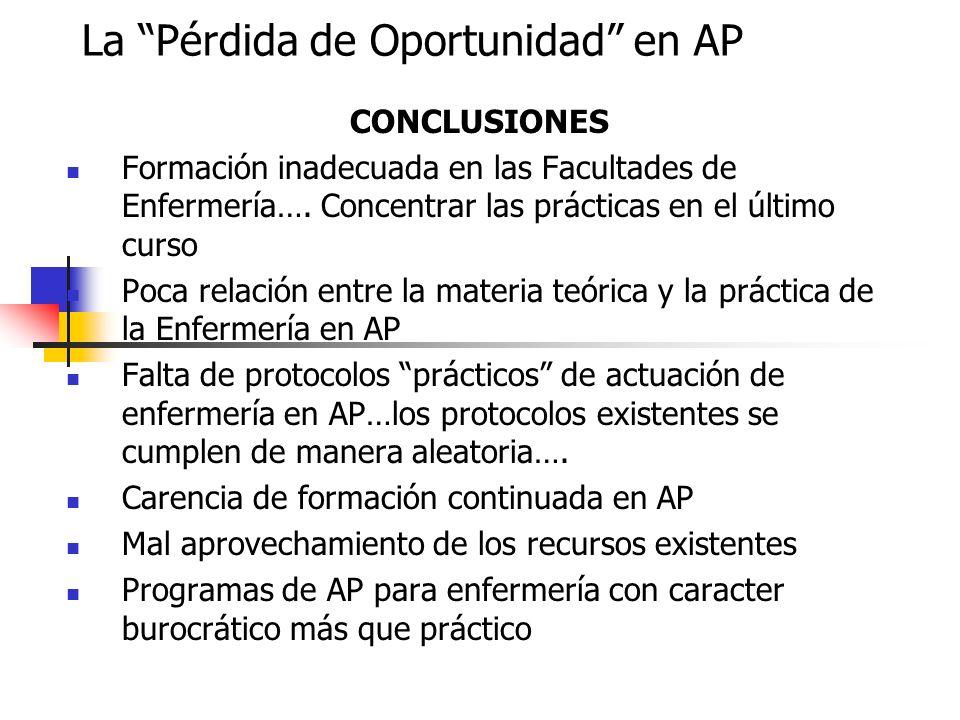 La Pérdida de Oportunidad en AP CONCLUSIONES Formación inadecuada en las Facultades de Enfermería….