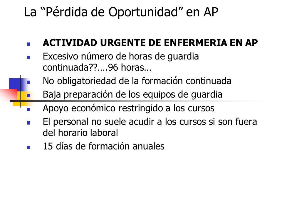 La Pérdida de Oportunidad en AP PROGRAMAS DE AP Los programas en AP mejoran la atención??.
