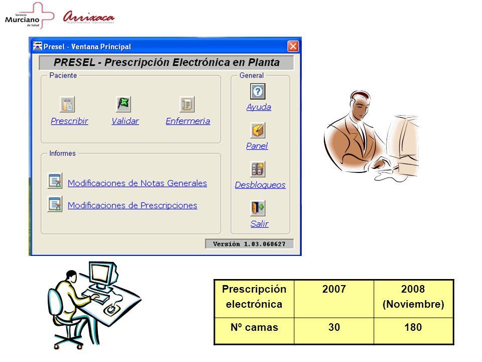 Prescripción electrónica 20072008 (Noviembre) Nº camas30180