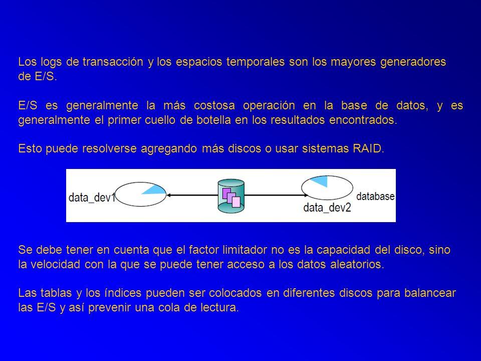 Los logs de transacción y los espacios temporales son los mayores generadores de E/S. E/S es generalmente la más costosa operación en la base de datos