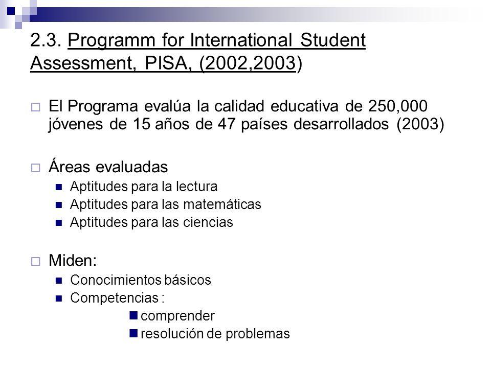 2.3. Programm for International Student Assessment, PISA, (2002,2003) El Programa evalúa la calidad educativa de 250,000 jóvenes de 15 años de 47 país