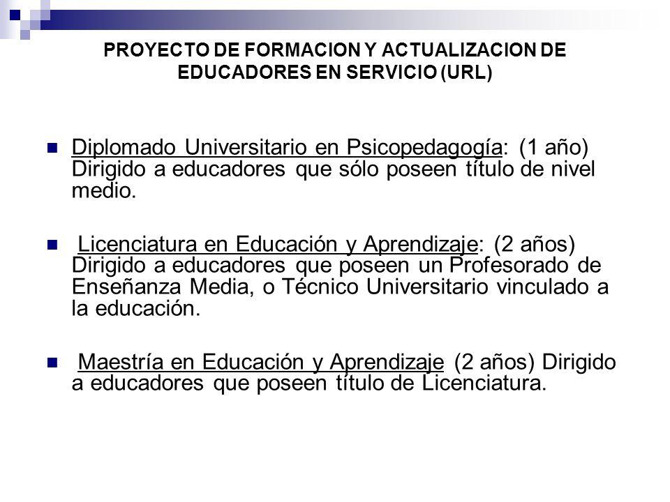 PROYECTO DE FORMACION Y ACTUALIZACION DE EDUCADORES EN SERVICIO (URL) Diplomado Universitario en Psicopedagogía: (1 año) Dirigido a educadores que sól