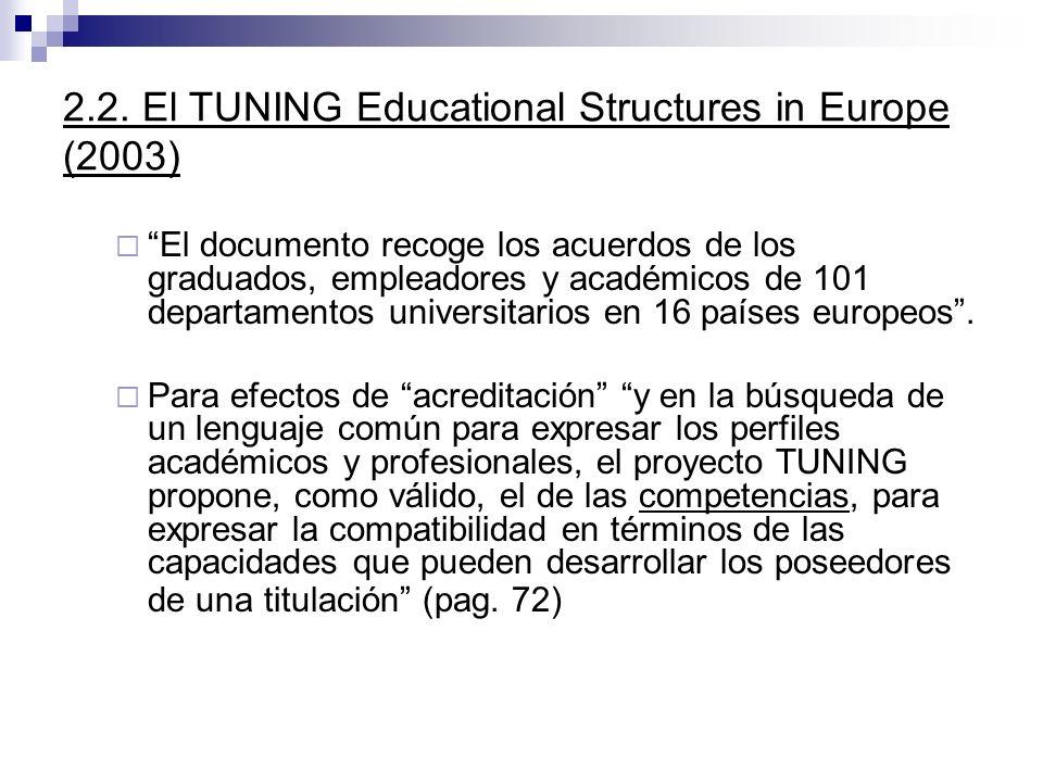 2.2. El TUNING Educational Structures in Europe (2003) El documento recoge los acuerdos de los graduados, empleadores y académicos de 101 departamento