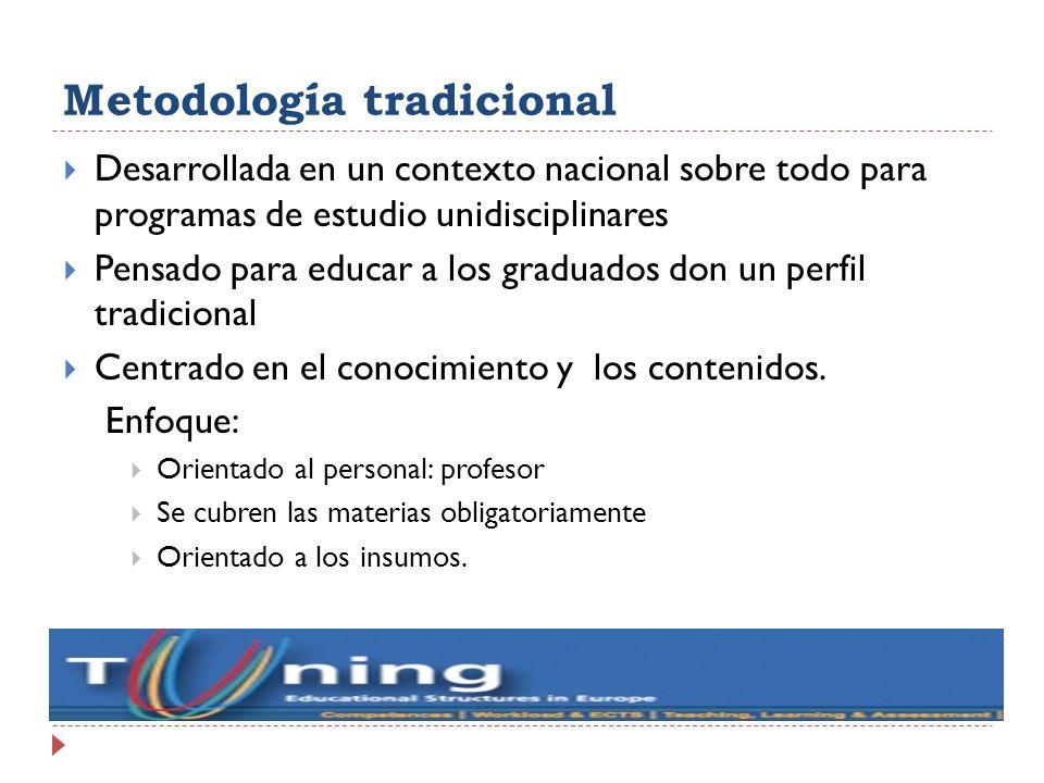 Metodología tradicional Desarrollada en un contexto nacional sobre todo para programas de estudio unidisciplinares Pensado para educar a los graduados