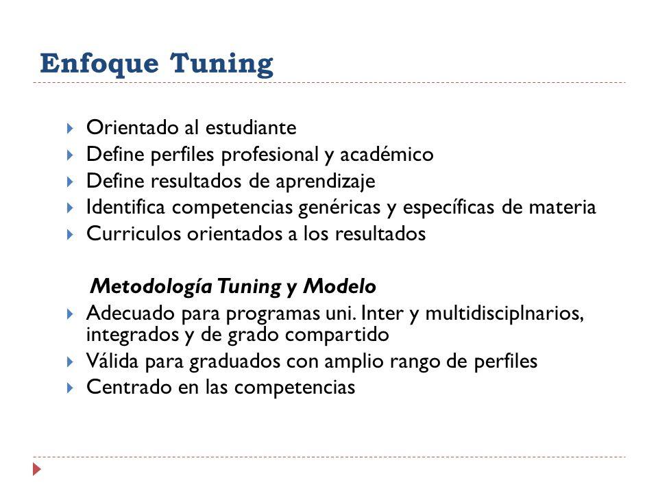 Enfoque Tuning Orientado al estudiante Define perfiles profesional y académico Define resultados de aprendizaje Identifica competencias genéricas y es