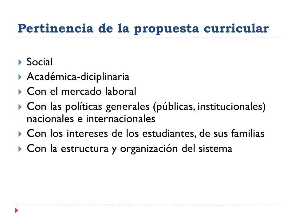 Pertinencia de la propuesta curricular Social Académica-diciplinaria Con el mercado laboral Con las políticas generales (públicas, institucionales) na
