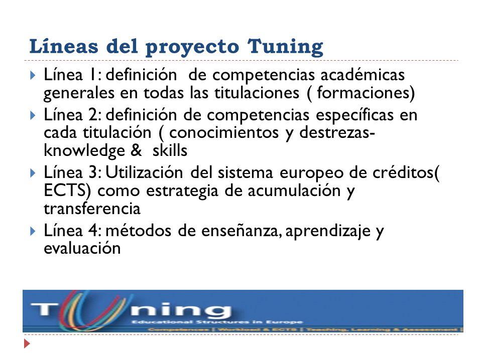 Líneas del proyecto Tuning Línea 1: definición de competencias académicas generales en todas las titulaciones ( formaciones) Línea 2: definición de co