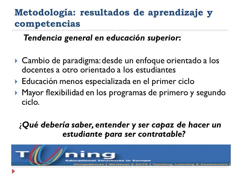 Metodología: resultados de aprendizaje y competencias Tendencia general en educación superior: Cambio de paradigma: desde un enfoque orientado a los d