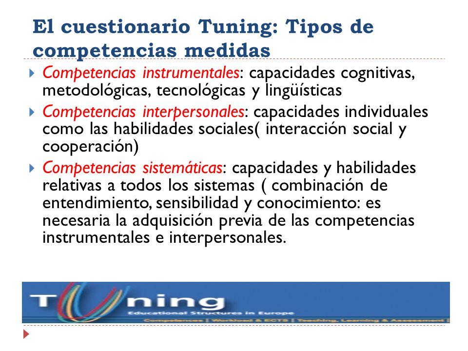 El cuestionario Tuning: Tipos de competencias medidas Competencias instrumentales: capacidades cognitivas, metodológicas, tecnológicas y lingüísticas