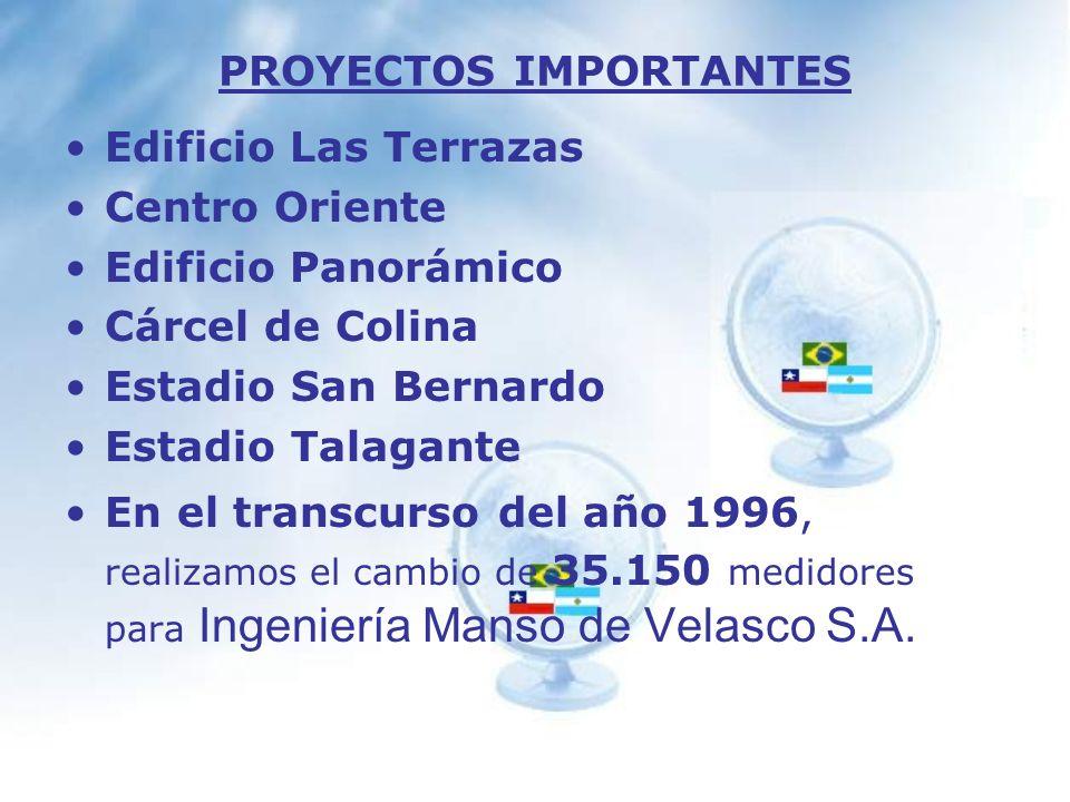 PROYECTOS IMPORTANTES OBRAEMPRESA Quinchamalí 2, 1ª EtapaConst.
