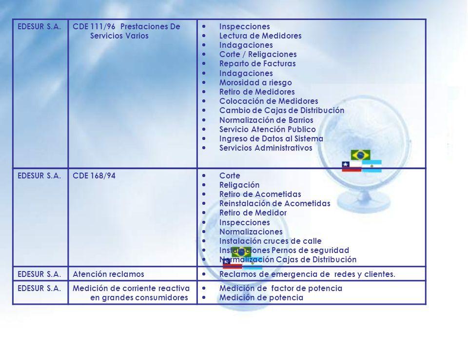ANTECEDENTES EN ARGENTINA CLIENTECONTRATOTAREAS CIELMEC S.A.Sub-contratista de EDESUR S.A.