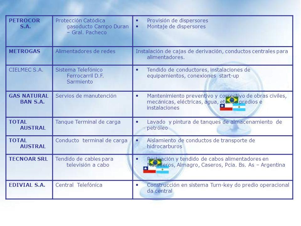 EDESUR S.A.Cos 45/94-3 Servio inspección de Medidores T1 Gral.