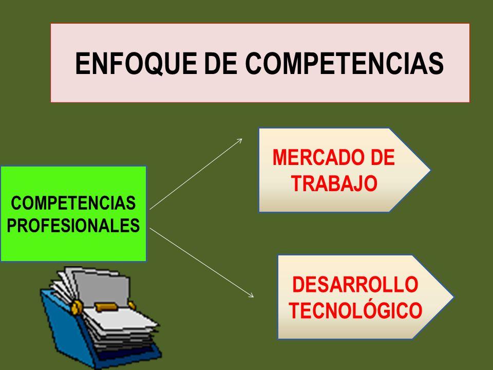 ENFOQUE DE COMPETENCIAS COMPETENCIAS PROFESIONALES MERCADO DE TRABAJO DESARROLLO TECNOLÓGICO