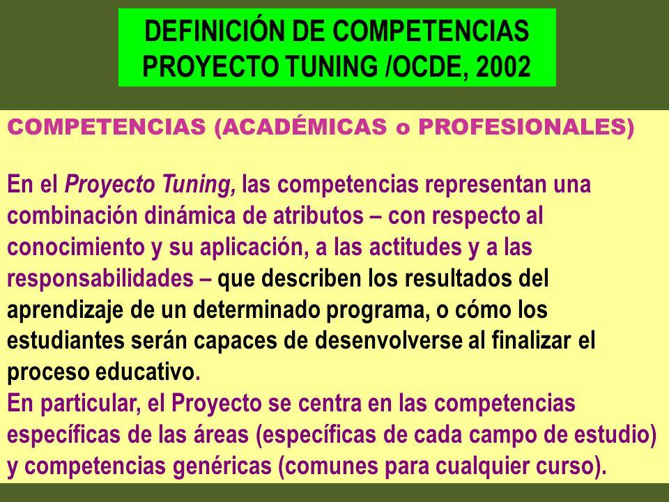 19 COMPETENCIAS (ACADÉMICAS o PROFESIONALES) En el Proyecto Tuning, las competencias representan una combinación dinámica de atributos – con respecto