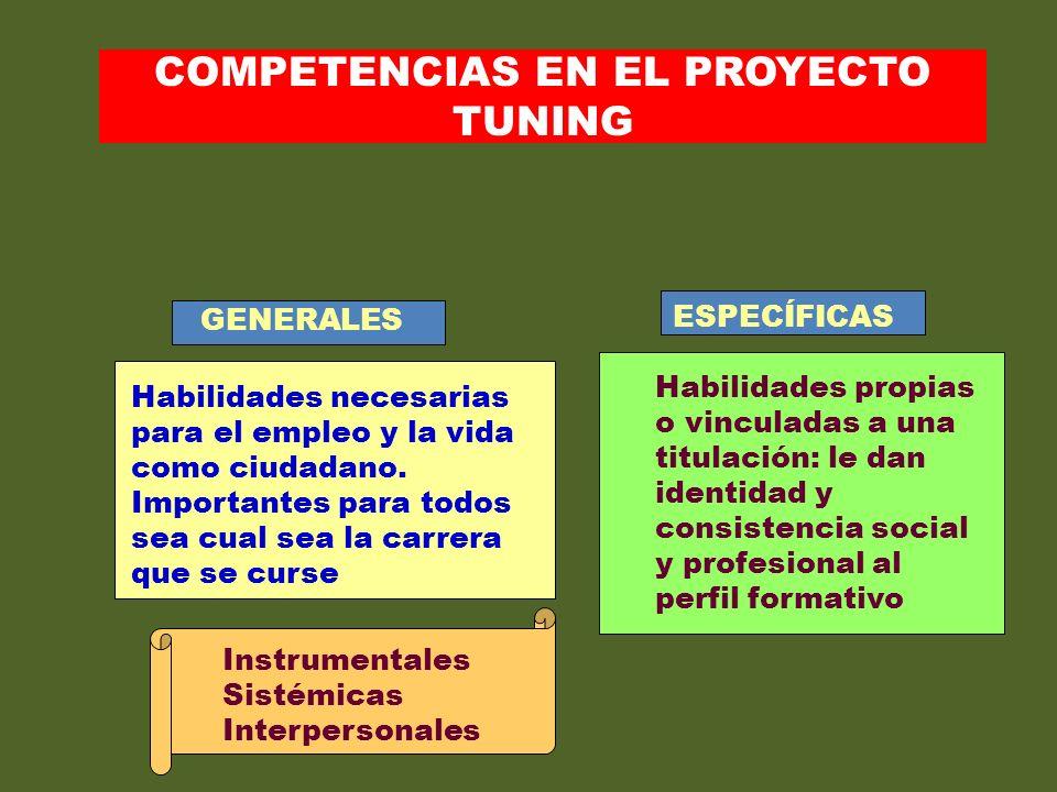COMPETENCIAS EN EL PROYECTO TUNING GENERALES ESPECÍFICAS Habilidades necesarias para el empleo y la vida como ciudadano. Importantes para todos sea cu