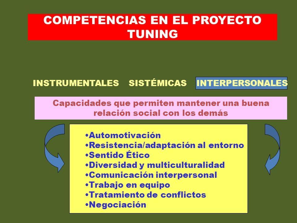 INSTRUMENTALES SISTÉMICAS INTERPERSONALES Automotivación Resistencia/adaptación al entorno Sentido Ético Diversidad y multiculturalidad Comunicación i