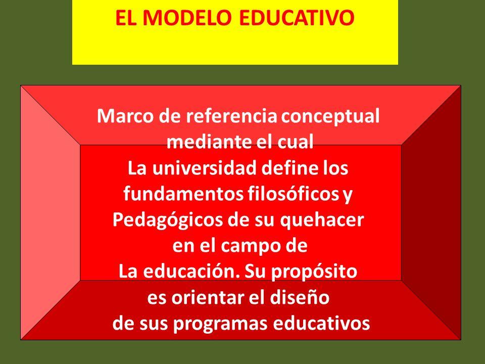 Marco de referencia conceptual mediante el cual La universidad define los fundamentos filosóficos y Pedagógicos de su quehacer en el campo de La educa