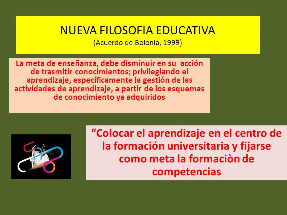 NUEVA FILOSOFIA EDUCATIVA (Acuerdo de Bolonia, 1999) La meta de enseñanza, debe disminuir en su acción de trasmitir conocimientos; privilegiando el ap