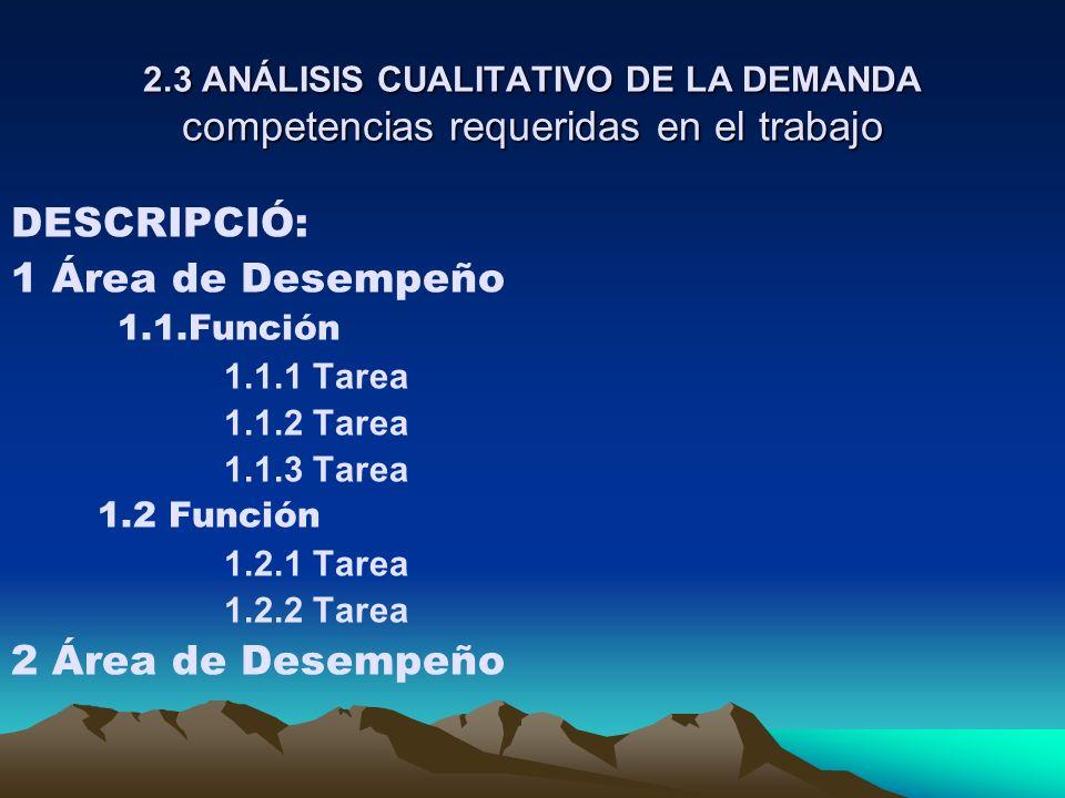 2.3 ANÁLISIS CUALITATIVO DE LA DEMANDA competencias requeridas en el trabajo DESCRIPCIÓ: 1 Área de Desempeño 1.1.Función 1.1.1 Tarea 1.1.2 Tarea 1.1.3 Tarea 1.2 Función 1.2.1 Tarea 1.2.2 Tarea 2 Área de Desempeño