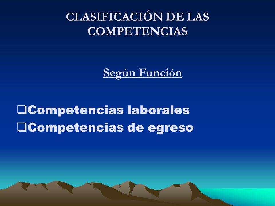 CLASIFICACIÓN DE LAS COMPETENCIAS Según Función Competencias laborales Competencias de egreso