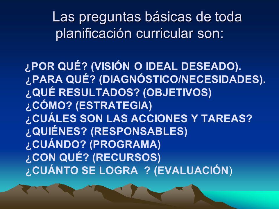 Las preguntas básicas de toda planificación curricular son: Las preguntas básicas de toda planificación curricular son: ¿POR QUÉ.