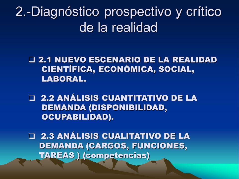 2.-Diagnóstico prospectivo y crítico de la realidad 2.1 NUEVO ESCENARIO DE LA REALIDAD 2.1 NUEVO ESCENARIO DE LA REALIDAD CIENTÍFICA, ECONÓMICA, SOCIAL, CIENTÍFICA, ECONÓMICA, SOCIAL, LABORAL.