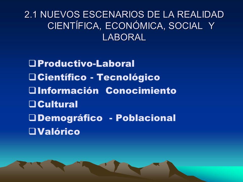2.1 NUEVOS ESCENARIOS DE LA REALIDAD CIENTÍFICA, ECONÓMICA, SOCIAL Y LABORAL Productivo-Laboral Científico - Tecnológico Información Conocimiento Cultural Demográfico - Poblacional Valórico
