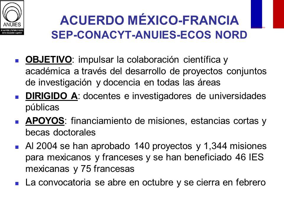 ACUERDO MÉXICO-FRANCIA SEP-CONACYT-ANUIES-ECOS NORD OBJETIVO: impulsar la colaboración científica y académica a través del desarrollo de proyectos con