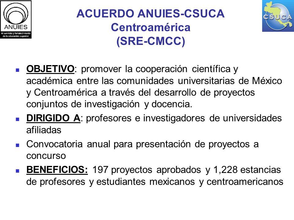 ACUERDO ANUIES-CSUCA Centroamérica (SRE-CMCC) OBJETIVO: promover la cooperación científica y académica entre las comunidades universitarias de México