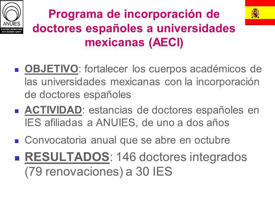 Programa de incorporación de doctores españoles a universidades mexicanas (AECI) OBJETIVO: fortalecer los cuerpos académicos de las universidades mexi