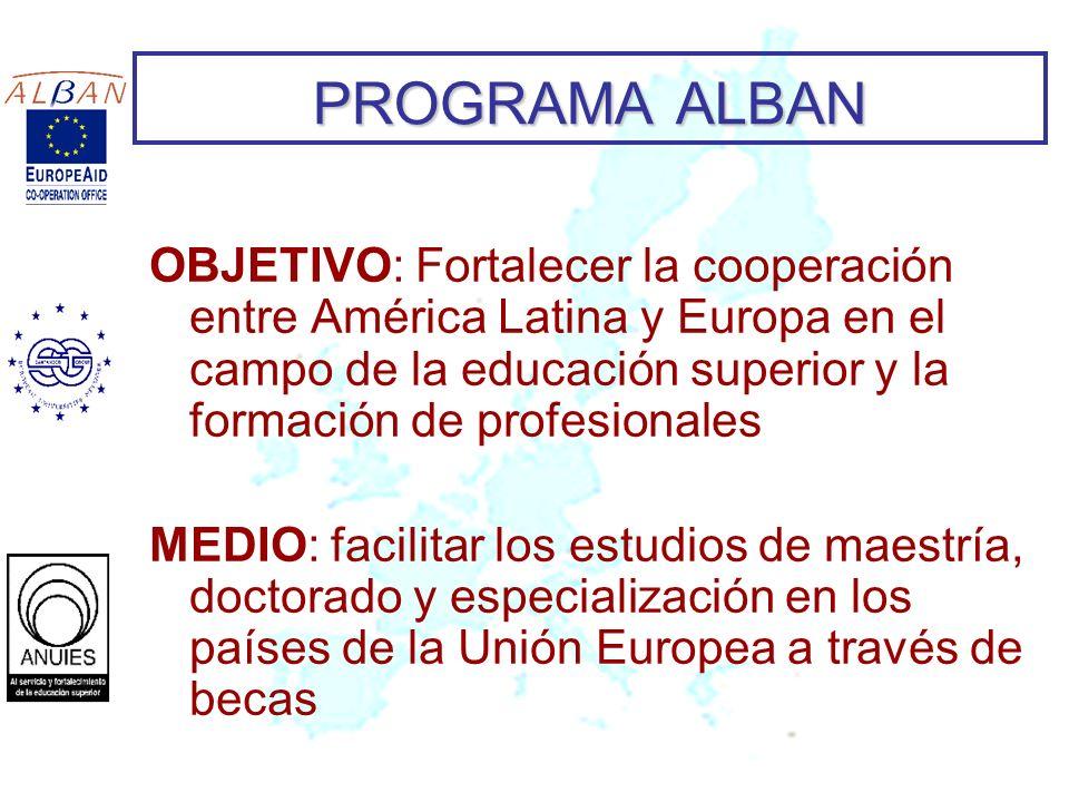 PROGRAMA ALBAN OBJETIVO: Fortalecer la cooperación entre América Latina y Europa en el campo de la educación superior y la formación de profesionales