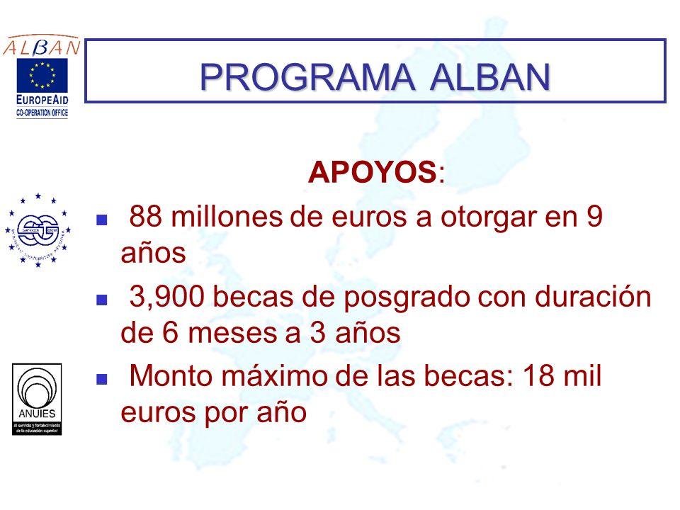PROGRAMA ALBAN APOYOS: 88 millones de euros a otorgar en 9 años 3,900 becas de posgrado con duración de 6 meses a 3 años Monto máximo de las becas: 18