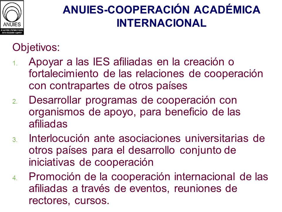 ANUIES-COOPERACIÓN ACADÉMICA INTERNACIONAL Objetivos: 1. Apoyar a las IES afiliadas en la creación o fortalecimiento de las relaciones de cooperación