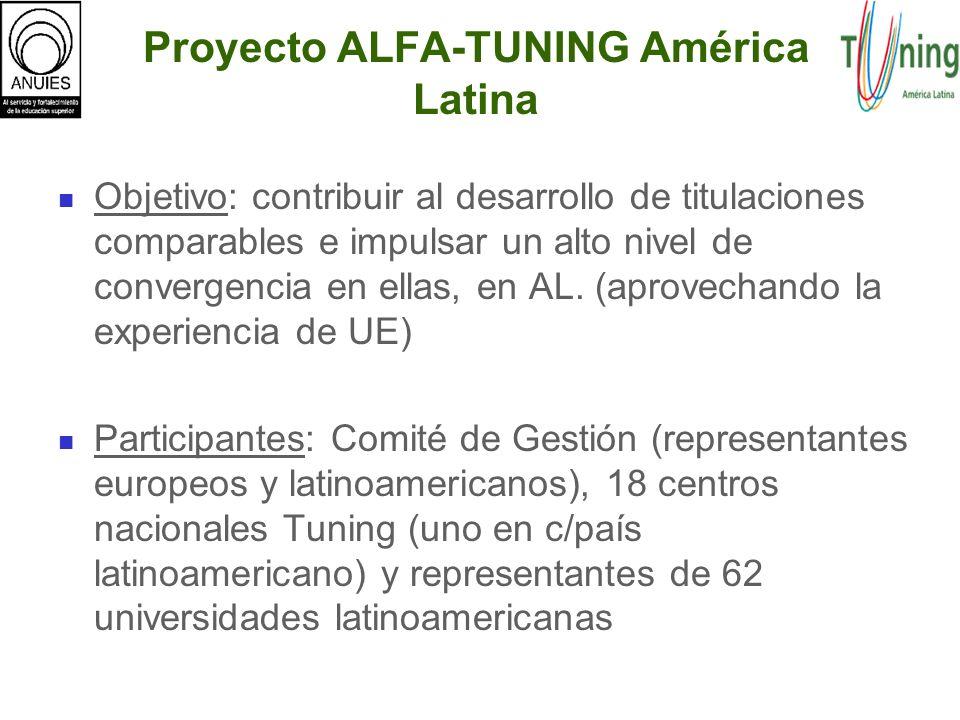 Proyecto ALFA-TUNING América Latina Objetivo: contribuir al desarrollo de titulaciones comparables e impulsar un alto nivel de convergencia en ellas,
