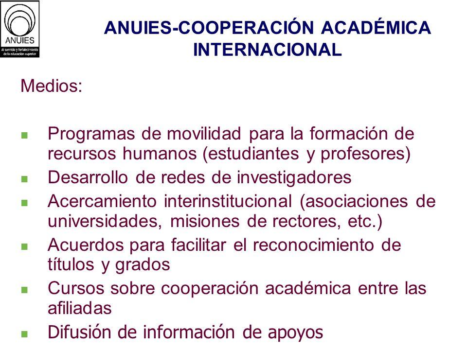 ANUIES-COOPERACIÓN ACADÉMICA INTERNACIONAL Medios: Programas de movilidad para la formación de recursos humanos (estudiantes y profesores) Desarrollo