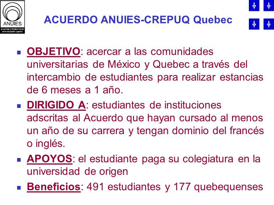 ACUERDO ANUIES-CREPUQ Quebec OBJETIVO: acercar a las comunidades universitarias de México y Quebec a través del intercambio de estudiantes para realiz
