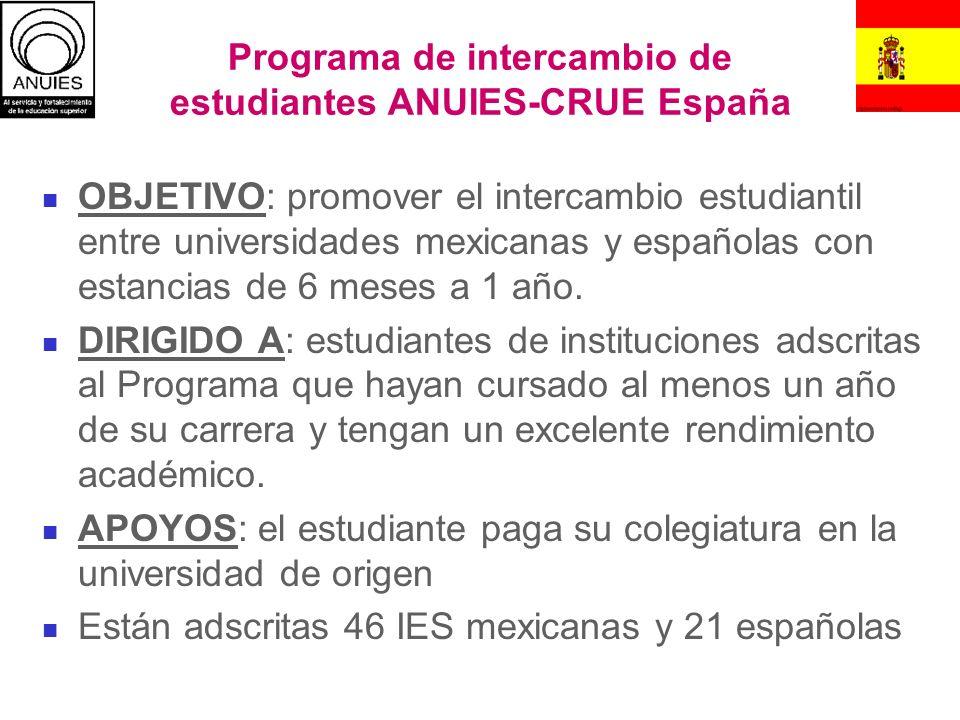 Programa de intercambio de estudiantes ANUIES-CRUE España OBJETIVO: promover el intercambio estudiantil entre universidades mexicanas y españolas con