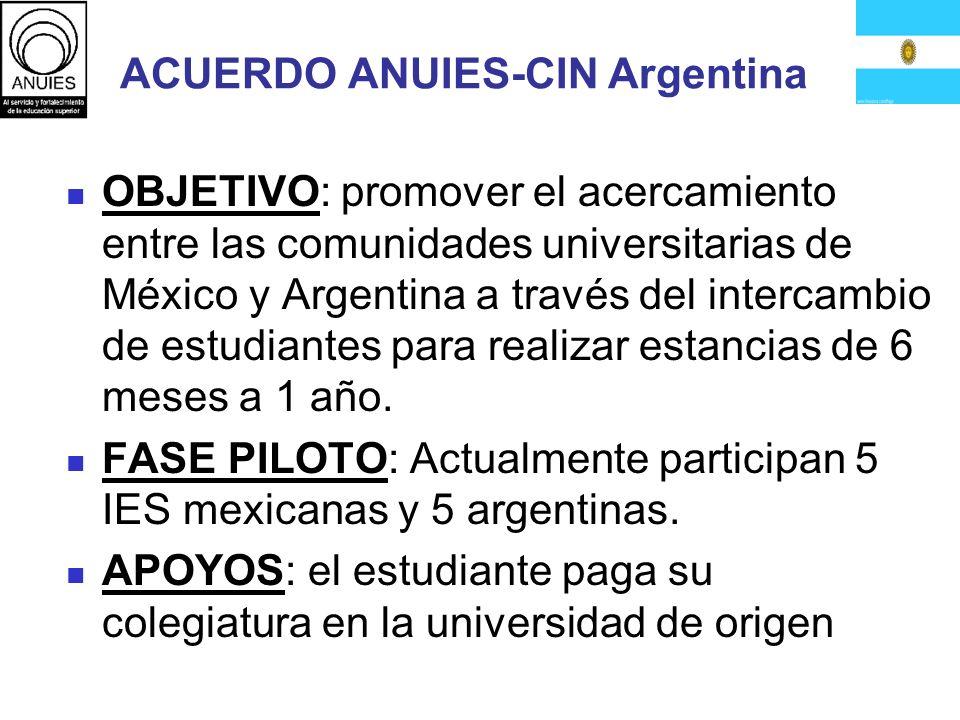 ACUERDO ANUIES-CIN Argentina OBJETIVO: promover el acercamiento entre las comunidades universitarias de México y Argentina a través del intercambio de