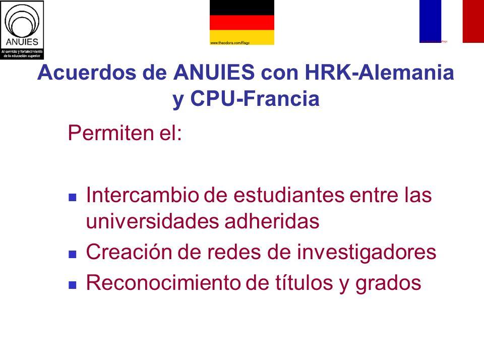 Acuerdos de ANUIES con HRK-Alemania y CPU-Francia Permiten el: Intercambio de estudiantes entre las universidades adheridas Creación de redes de inves