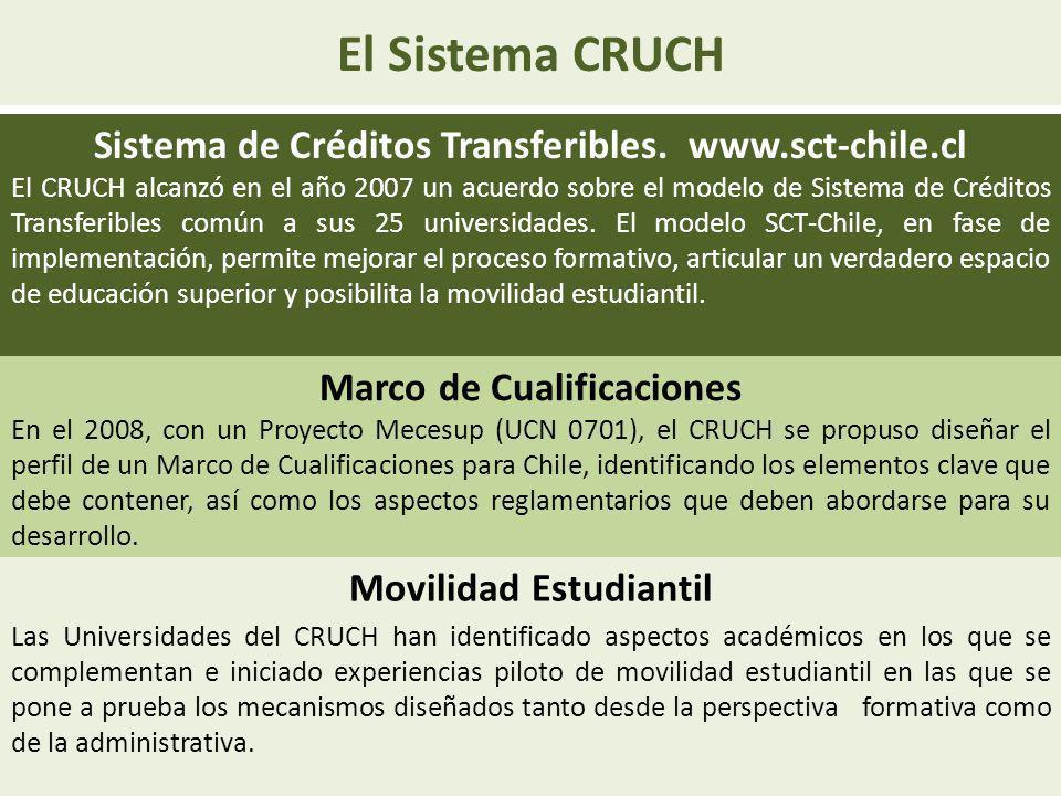 El Sistema CRUCH Sistema de Créditos Transferibles. www.sct-chile.cl El CRUCH alcanzó en el año 2007 un acuerdo sobre el modelo de Sistema de Créditos
